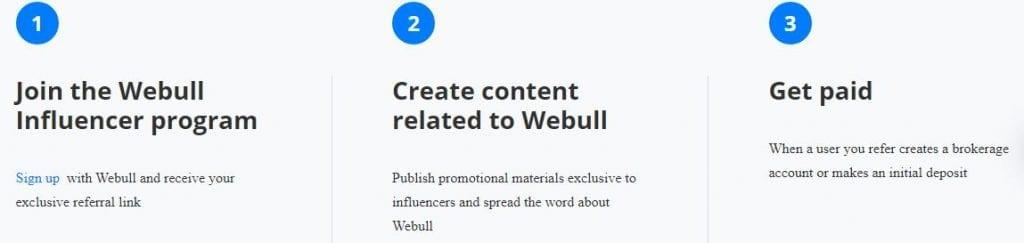 how webull's affiliate program works